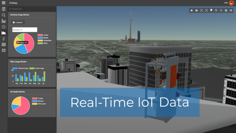 Real-Time IoT Data